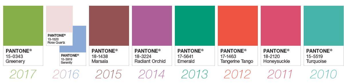 Pantone kolor roku | mollie
